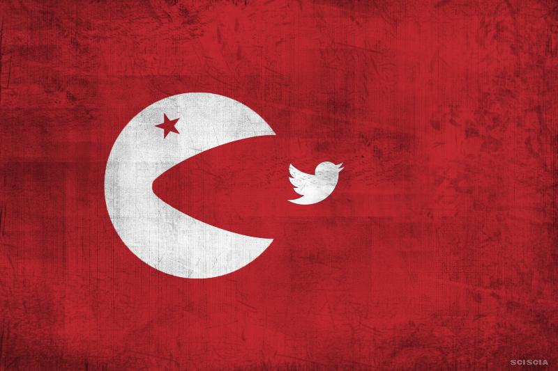 rivolta in Turchia