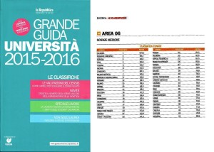 classifica Censis area Scienze mediche
