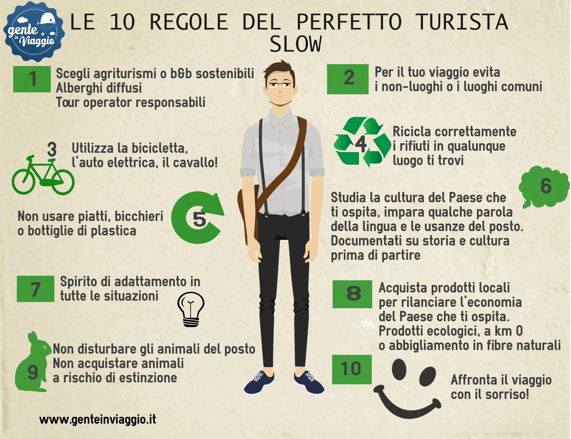 infografica – Turista slow