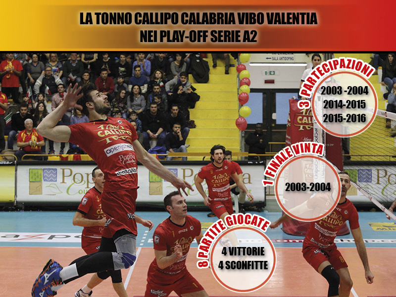 BANNER NUMERI CALLIPO PLAYOFF-01