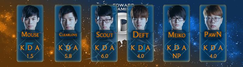 team-edg
