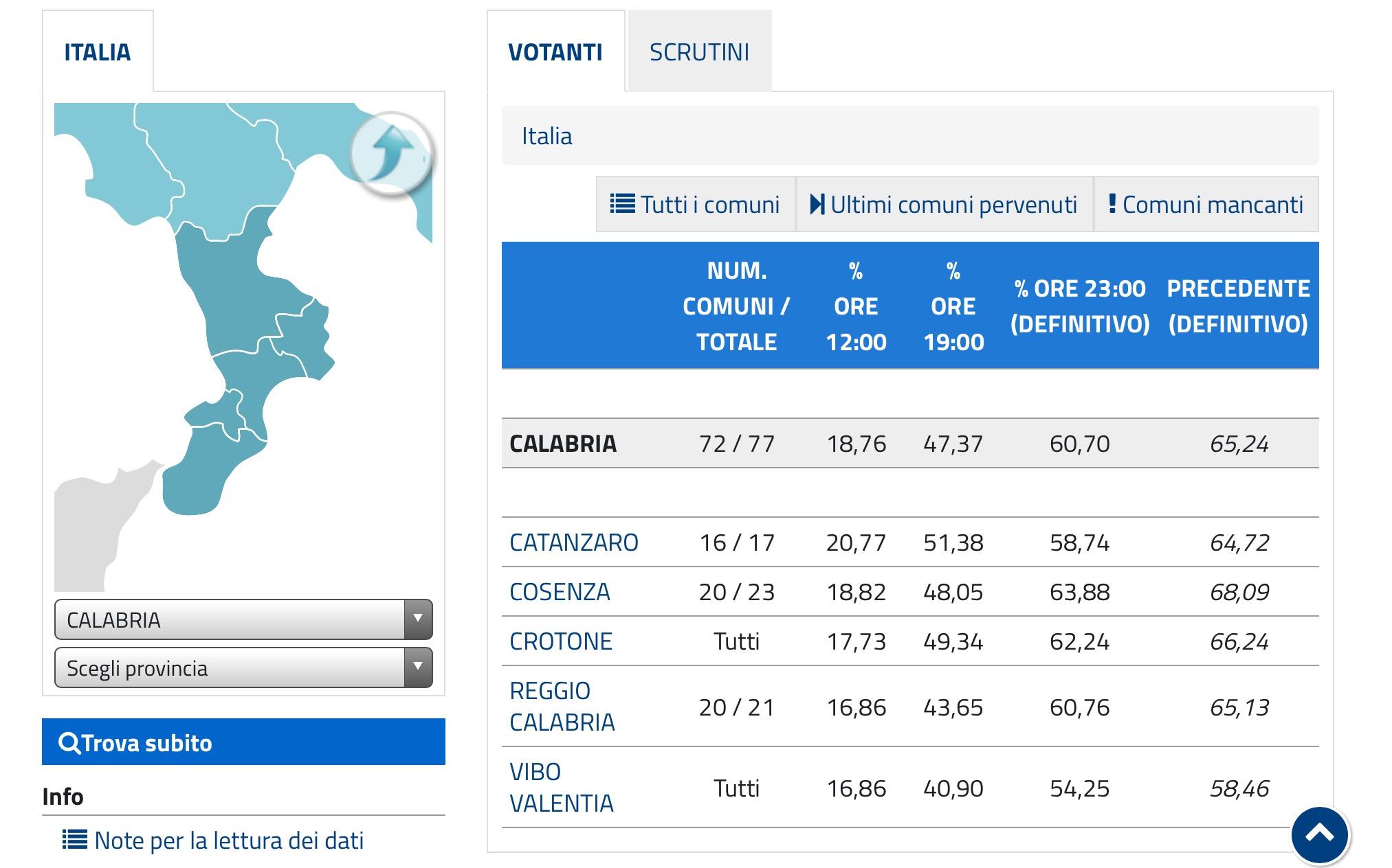 Elezioni amministrative 2017 dati ore 23