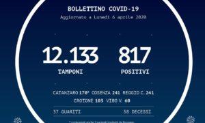 bollettino Regione Calabria