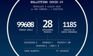 Bollettino Regione