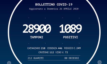 bollettino Calabria