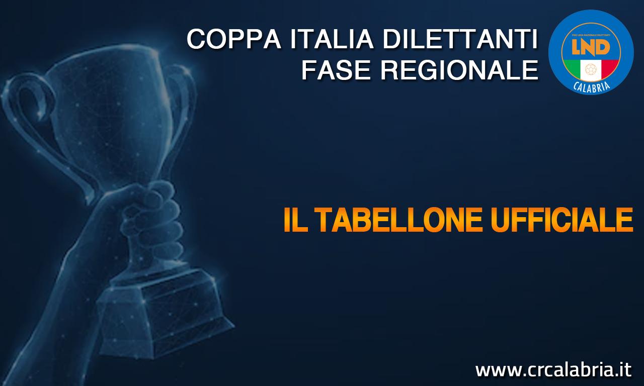 INFOGRAFICA-COPPA-ITALIA-20_21